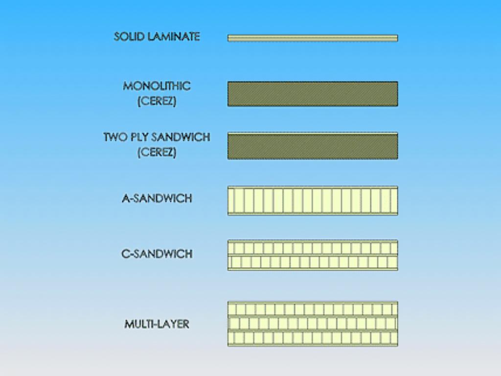 Radome Wall construction kitsap composites